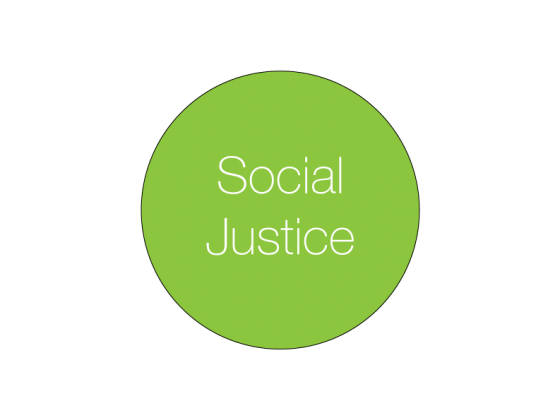 the concept and implications of social justice in australia Celebrating 50 years in pursuit of social justice 1 social justice in the jewish tradition  with issues of social justice  concept of justice stresses equality .